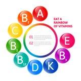 Sistema de las vitaminas del arco iris stock de ilustración