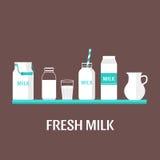 Sistema de leche Imagen de archivo libre de regalías