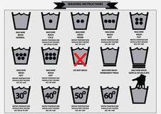 Sistema de limpio de los símbolos del lavadero (lavado, seco, seco, hierro) explicados Imágenes de archivo libres de regalías