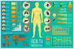 Sistema de los elementos de Infographic de la atención sanitaria con los iconos Imagen de archivo libre de regalías