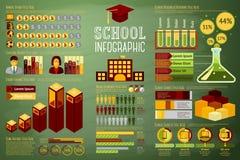 Sistema de los elementos de Infographic de la escuela con los iconos Imágenes de archivo libres de regalías