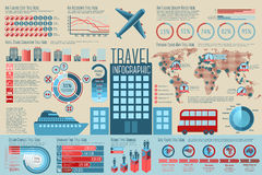 Sistema de los elementos de Infographic del viaje con los iconos Foto de archivo
