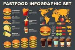 Sistema de los elementos infographic de los alimentos de preparación rápida del vector, iconos libre illustration