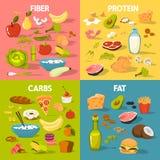 Sistema de los grupos de alimentos Proteína y comida de la fibra ilustración del vector