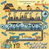 Sistema de los iconos de la metalurgia, herramientas de funcionamiento del metal; perfiles de acero para Fotos de archivo libres de regalías