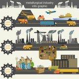 Sistema de los iconos de la metalurgia, herramientas de funcionamiento del metal; perfiles de acero para Imagen de archivo
