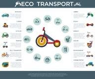 Sistema de los iconos del transporte del eco del vector de Digitaces stock de ilustración