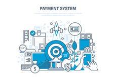 Sistema de pagamento Métodos e formulários do pagamento, segurança da finança ilustração royalty free
