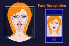 Sistema de seguridad biométrico del reconocimiento de cara con una cara de la mujer Foto de archivo