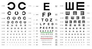 Sistema de tarjeta de la bandera del cartel de la carta de prueba del ojo Vector ilustración del vector
