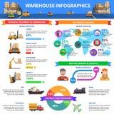 Sistema de Warehouse Infographics Fotos de archivo