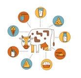 Sistema del icono de la lechería en la línea diseño del estilo ilustración del vector