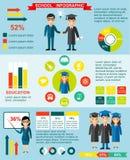 Sistema del infographics de la escuela de la educación con los graduados, profesores, alumno, estudiantes libre illustration