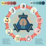 Sistema del infographics de la idea Imagenes de archivo