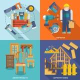 Sistema del plano de la carpintería libre illustration
