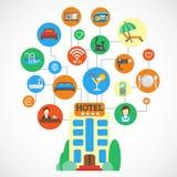 Sistema del plano del hotel Fotografía de archivo libre de regalías
