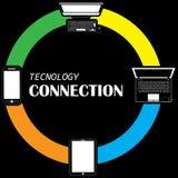Sistema del vínculo de los dispositivos las TIC stock de ilustración