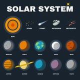 Sistema del vector de los planetas de la Sistema Solar Fotografía de archivo