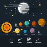 Sistema del vector de los planetas de la Sistema Solar Imagen de archivo libre de regalías