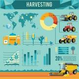 Sistema del vector de vehículos y de materiales agrícolas agrícolas Foto de archivo
