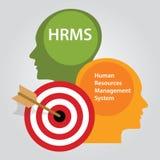Sistema di gestione delle risorse umane di HRMS Fotografia Stock