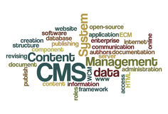 Sistema di gestione soddisfatto del CMS - Wordcloud Fotografia Stock