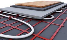 Sistema di riscaldamento del pavimento Vediamo gli strati di isolamento per riscaldare 3 Immagine Stock