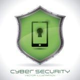 Sistema di sicurezza Immagini Stock Libere da Diritti
