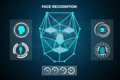 Sistema di tecnologia di riconoscimento di fronte immagini stock
