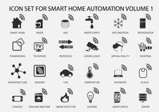 Sistema elegante del icono de la automatización casera en diseño plano