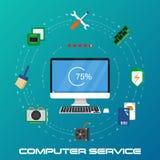 Sistema hermoso de la bandera plana colorida del vector en el tema: repare un equipo de escritorio, actualice el ordenador y la a ilustración del vector