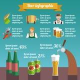 Sistema infographic de la cerveza Foto de archivo libre de regalías