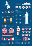 Sistema infographic de Reino Unido Fotos de archivo libres de regalías