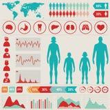 Sistema infographic médico ilustración del vector