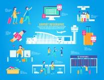 Sistema infographic plano del vector del aeropuerto, terminal del diseño, gráfico del icono, transporte, fondo moderno, paisaje,  stock de ilustración