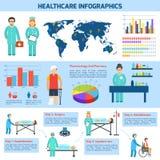 Sistema médico de Infographic Imágenes de archivo libres de regalías