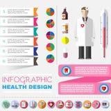 Sistema médico del icono del vector libre illustration