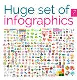 Sistema mega enorme de plantillas infographic Imagen de archivo libre de regalías