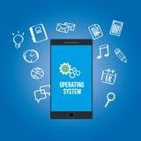 Sistema operativo del OS en el móvil Fotos de archivo