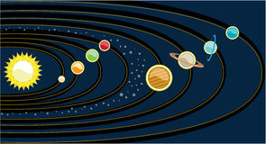 Sistema planetario ilustración del vector