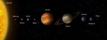 Sistema planetario royalty illustrazione gratis