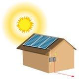 Sistema residencial del panel solar Fotografía de archivo libre de regalías