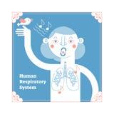 Sistema respiratorio humano estilizado, ejemplo anatómico del vector, cartel decorativo conceptual del estilo con los pulmones se ilustración del vector