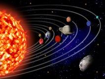 Sistema solar Fotografia de Stock Royalty Free