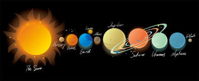 Sistema solar imagens de stock royalty free