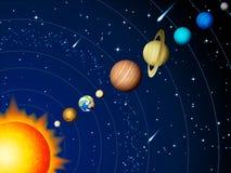 Sistema solar Foto de Stock