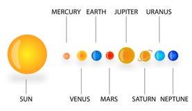 Sistema Solar Imagen de archivo libre de regalías