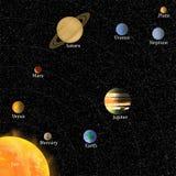 Sistema solar com nomes ilustração stock