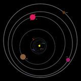 Sistema Solar con los planetas y el sol en fondo negro Fotografía de archivo libre de regalías