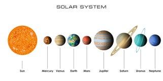 Sistema solar do vetor com planetas ilustração royalty free